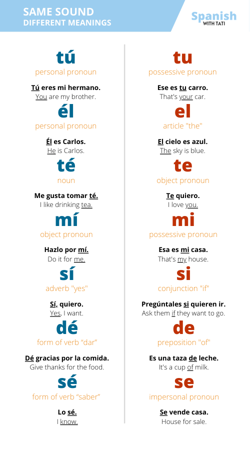 spanish homophones list