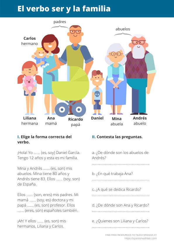 verb ser conjugation practice pdf