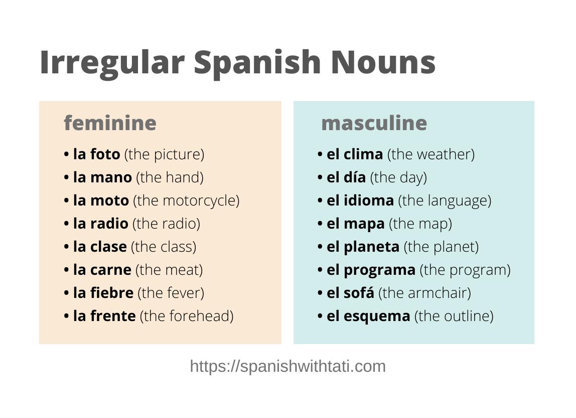 irregular spanish nouns chart