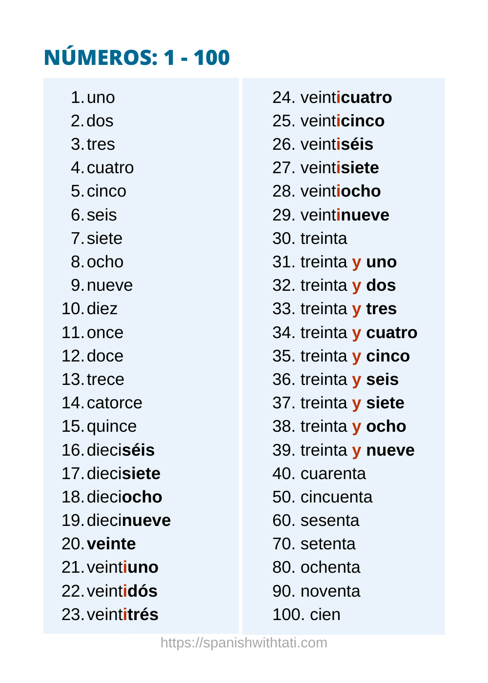 numbers in spanish 1 - 100