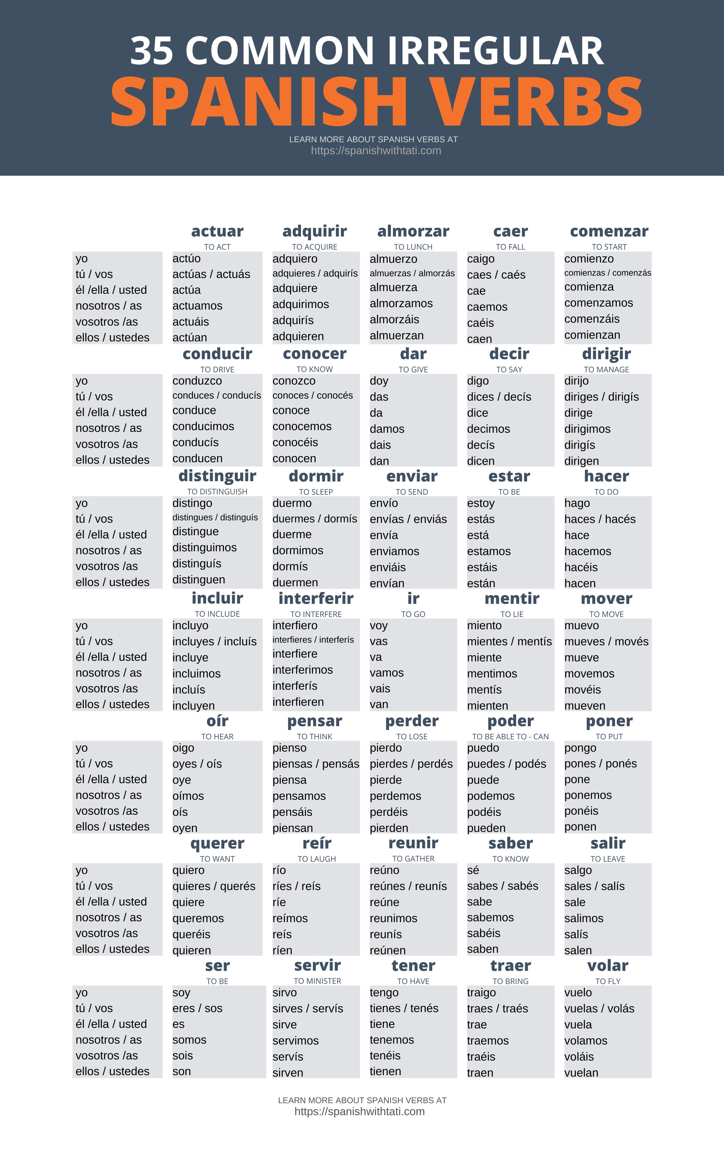 list of spanish verbs