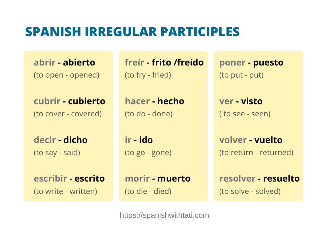spanish irregular participles