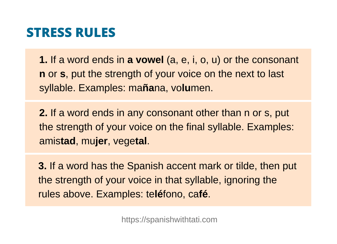 spanish stress rules