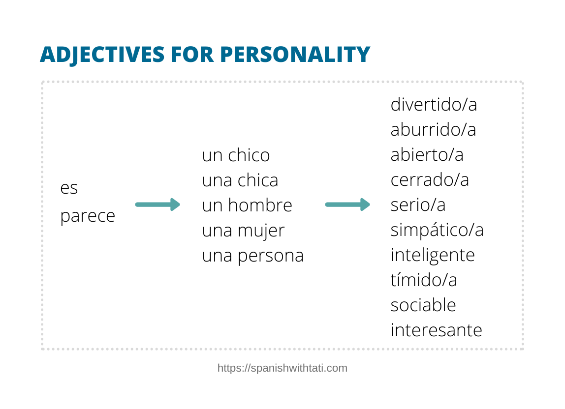 spanish adjectives for personality