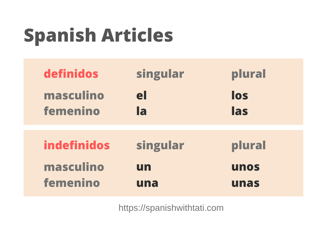 definite and indefinite articles spanish chart